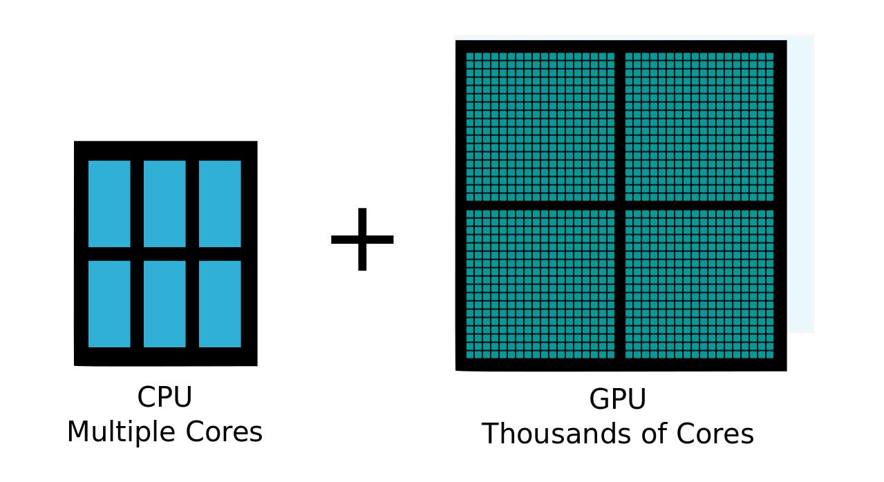 GPU_vs_CPU